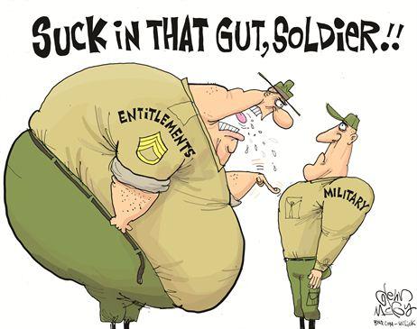 Entitlements-Vs-Military